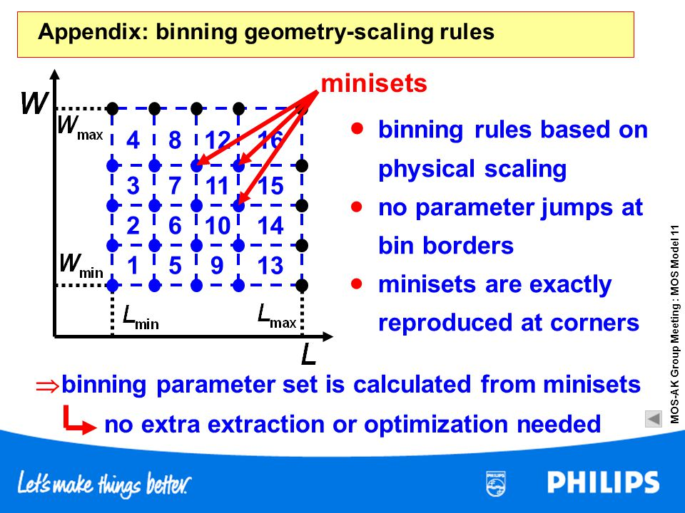 Appendix: binning geometry-scaling rules