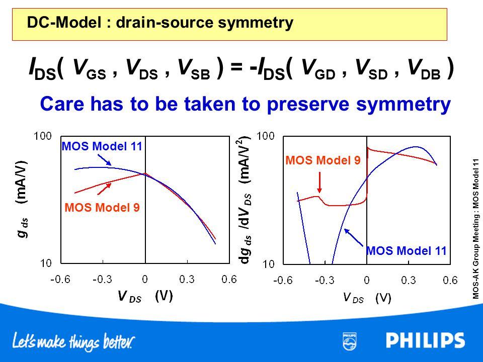 DC-Model : drain-source symmetry