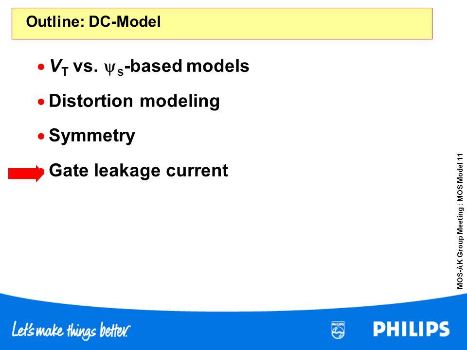 VT vs. s-based models Distortion modeling Symmetry