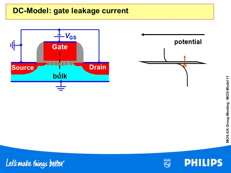 DC-Model: gate leakage current