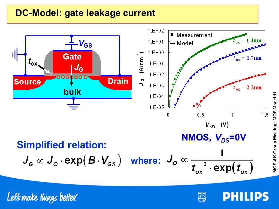 Simplified relation: DC-Model: gate leakage current NMOS, VDS=0V