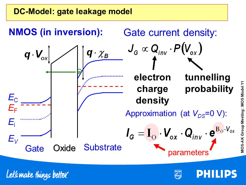 electron charge density
