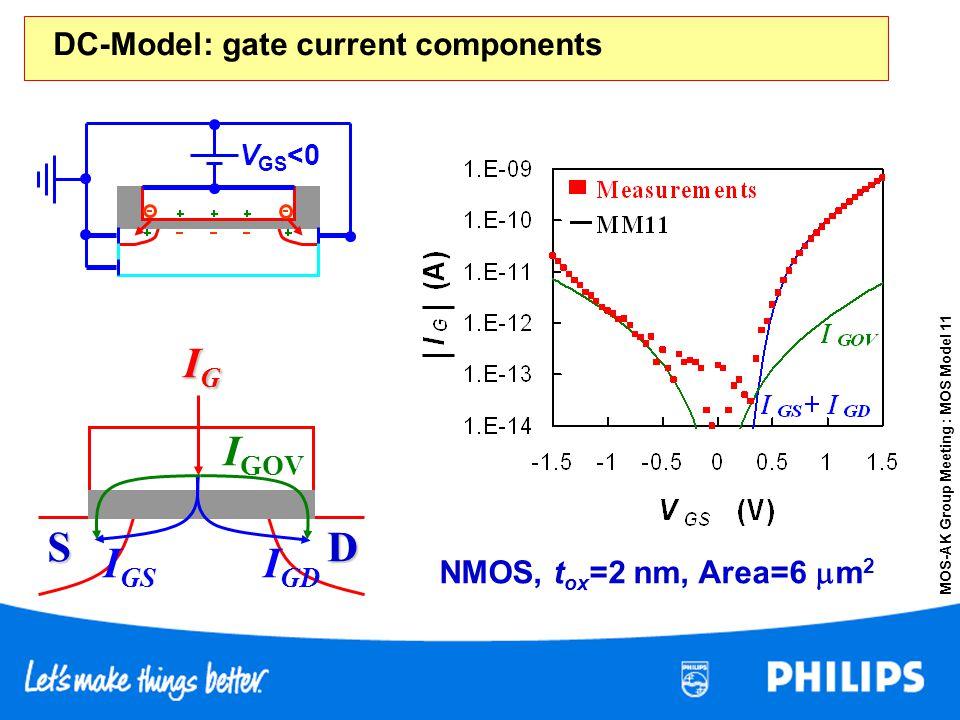 S D IG IGD IGS IGOV DC-Model: gate current components