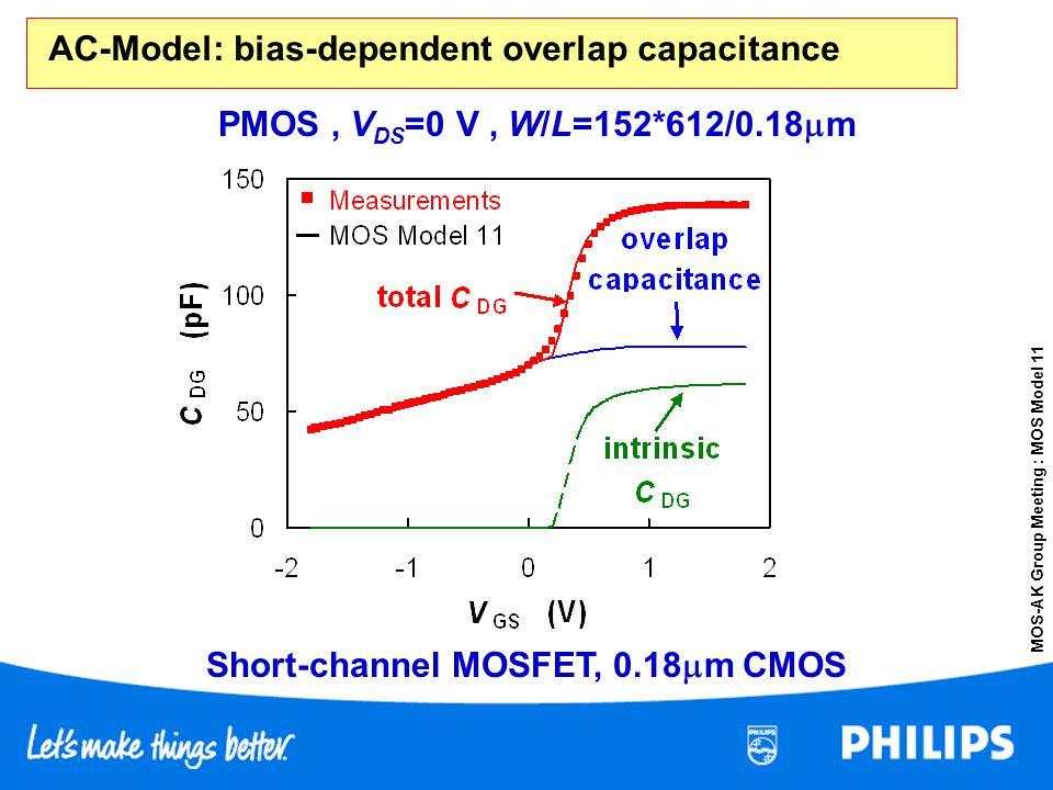 AC-Model: bias-dependent overlap capacitance