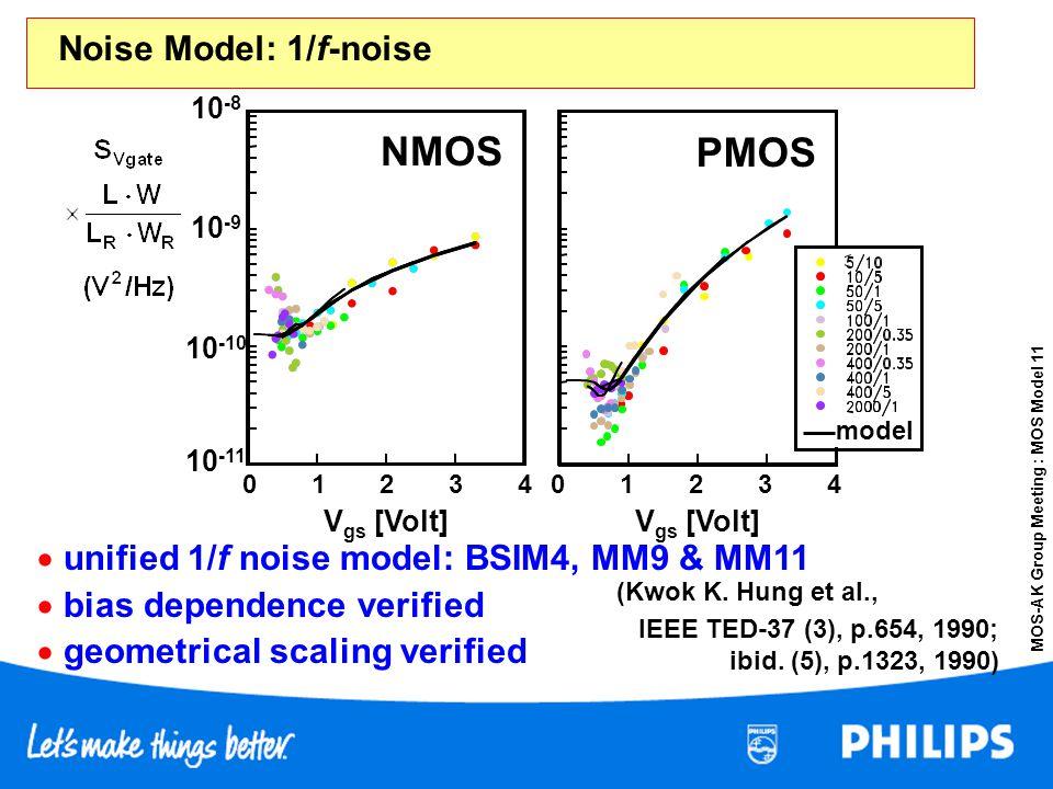 NMOS PMOS Noise Model: 1/f-noise
