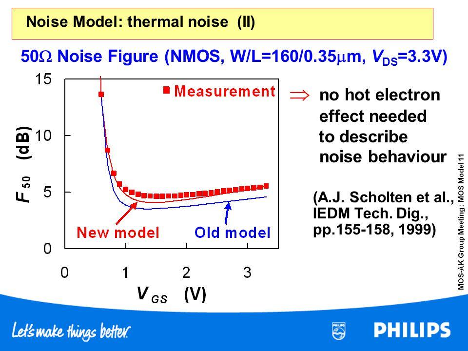 Noise Model: thermal noise (II)