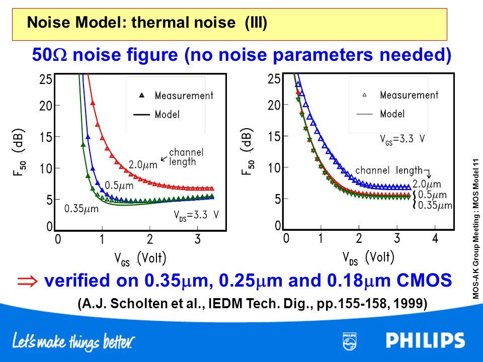 Noise Model: thermal noise (III)