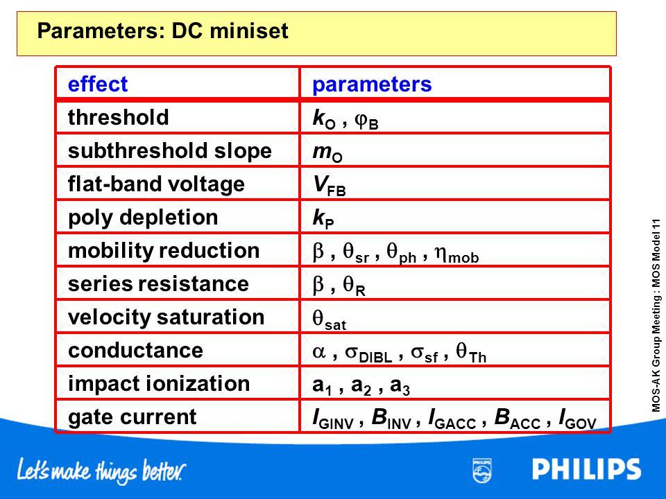 Parameters: DC miniset
