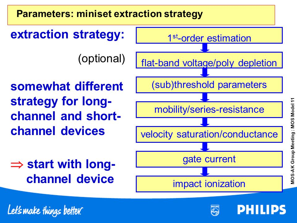 Parameters: miniset extraction strategy