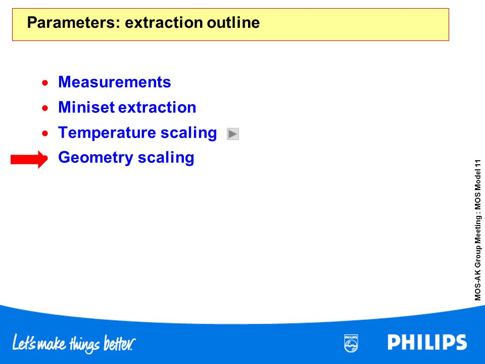 Parameters: extraction outline