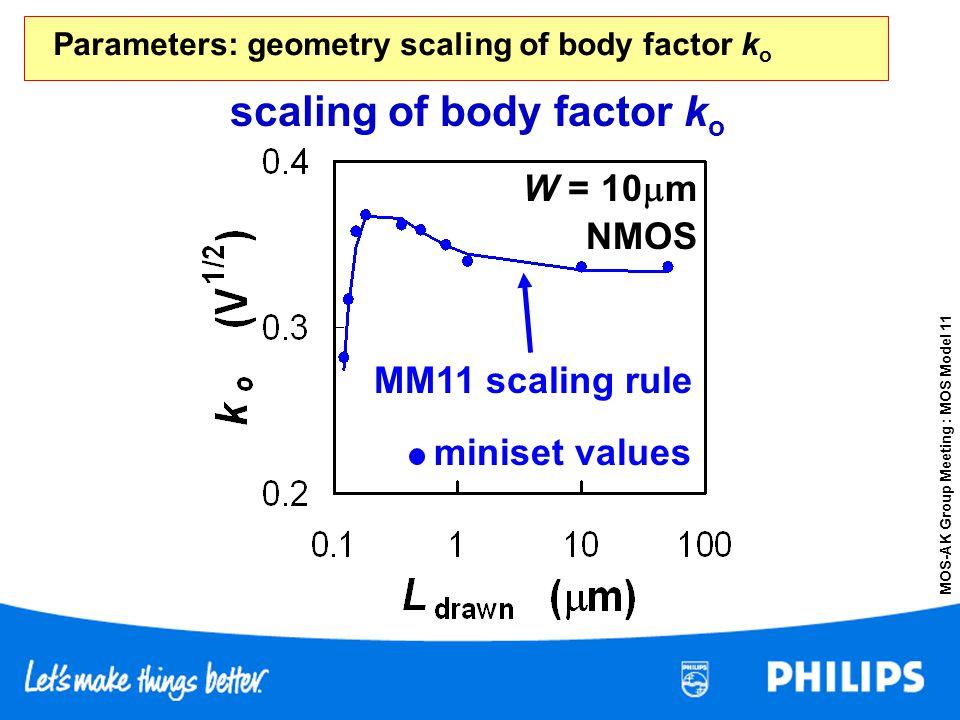 Parameters: geometry scaling of body factor ko
