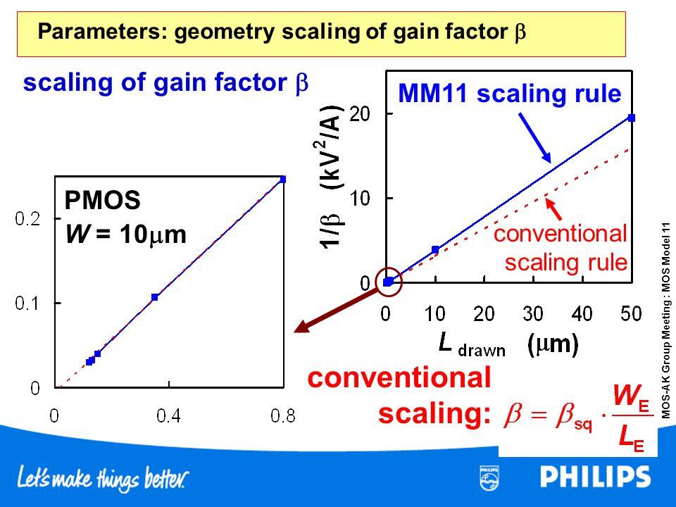Parameters: geometry scaling of gain factor 