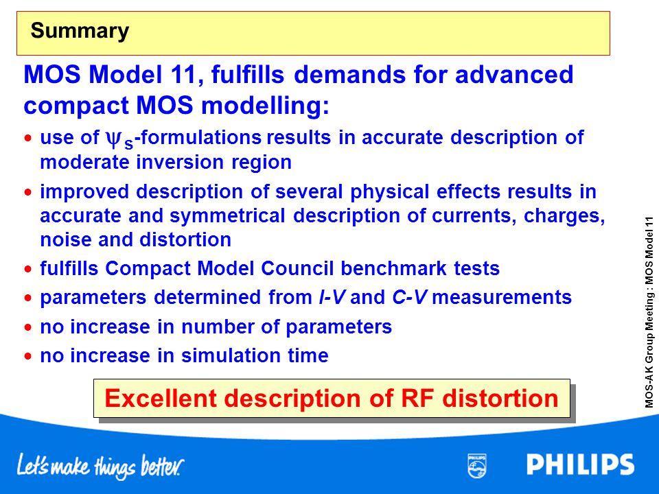 Excellent description of RF distortion