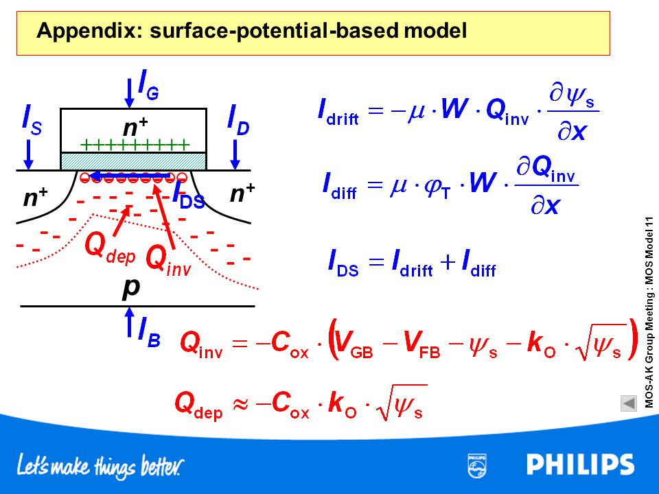 Appendix: surface-potential-based model