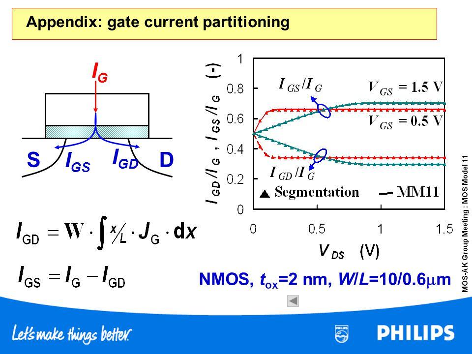 Appendix: gate current partitioning