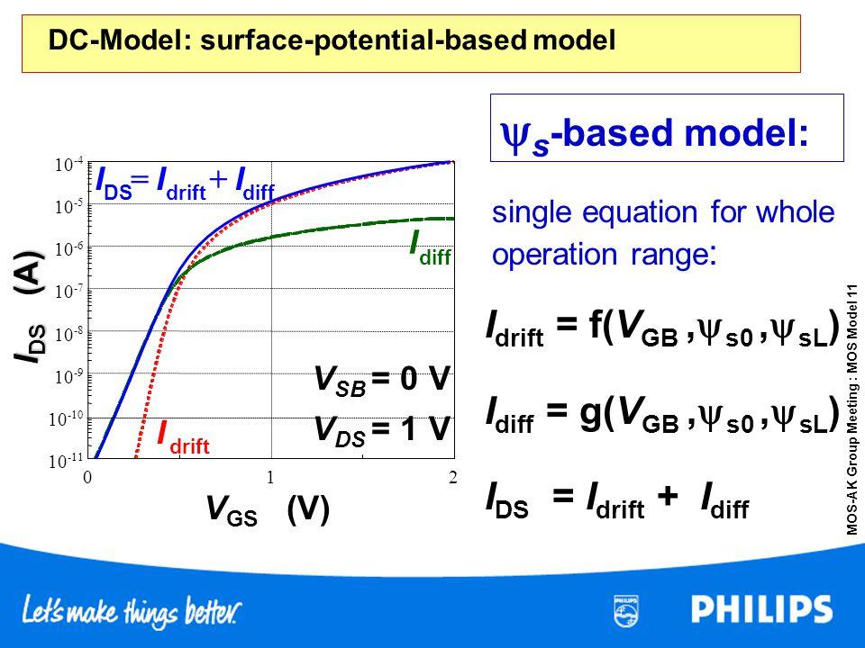 DC-Model: surface-potential-based model