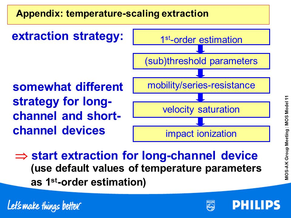 Appendix: temperature-scaling extraction