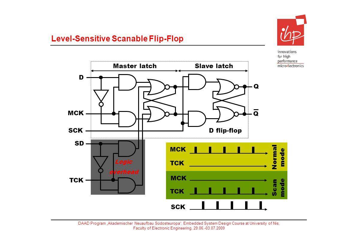 Level-Sensitive Scanable Flip-Flop