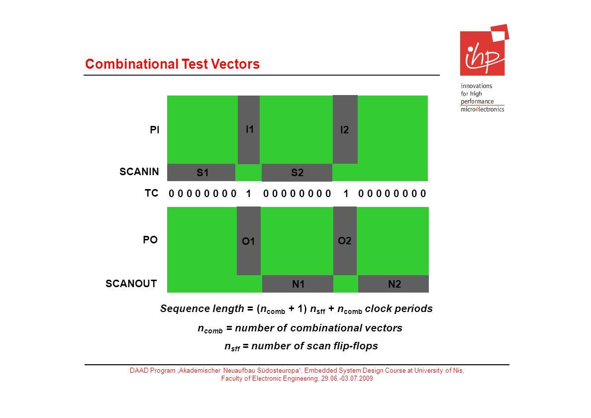 Combinational Test Vectors