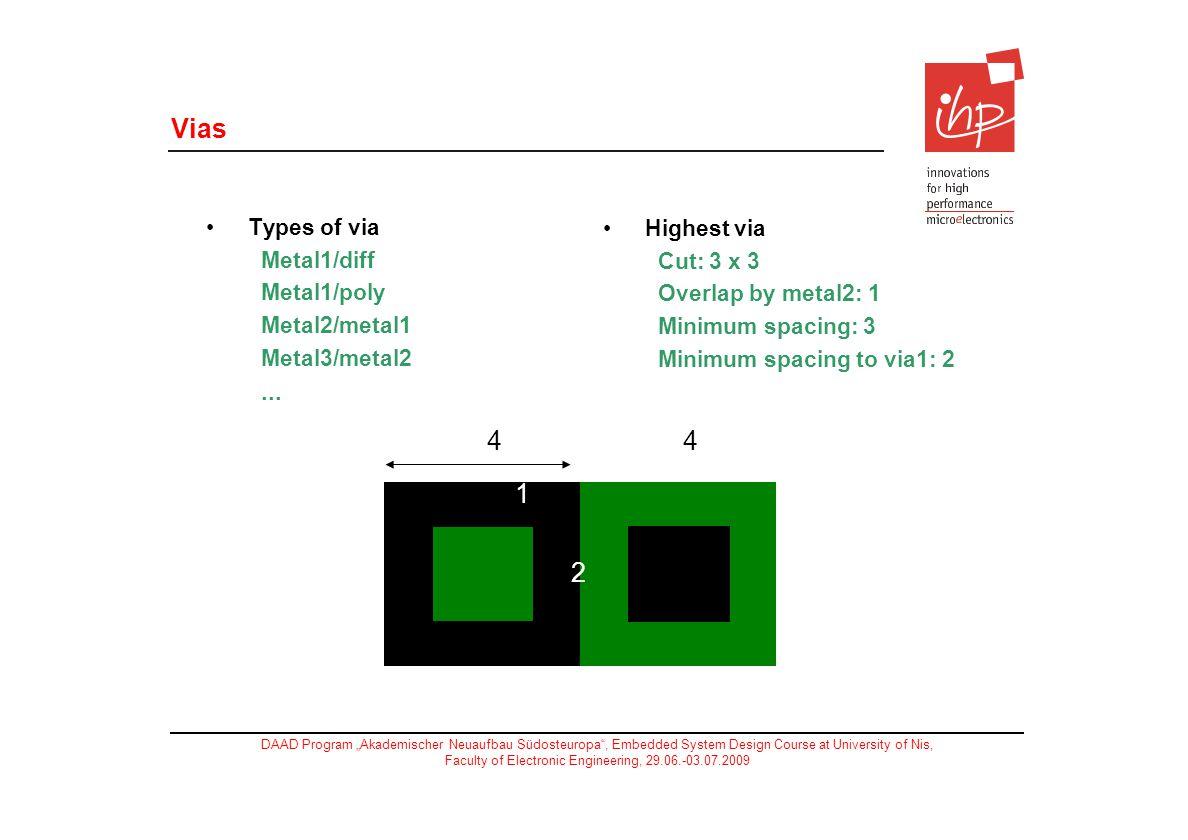 Vias 4 1 2 ... Types of via Metal1/diff Metal1/poly Metal2/metal1