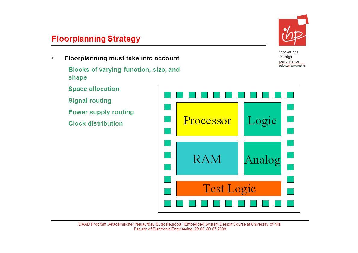 Floorplanning Strategy