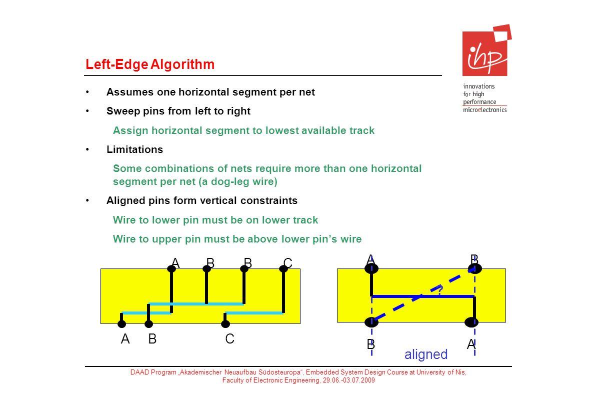 Left-Edge Algorithm B A aligned A B C