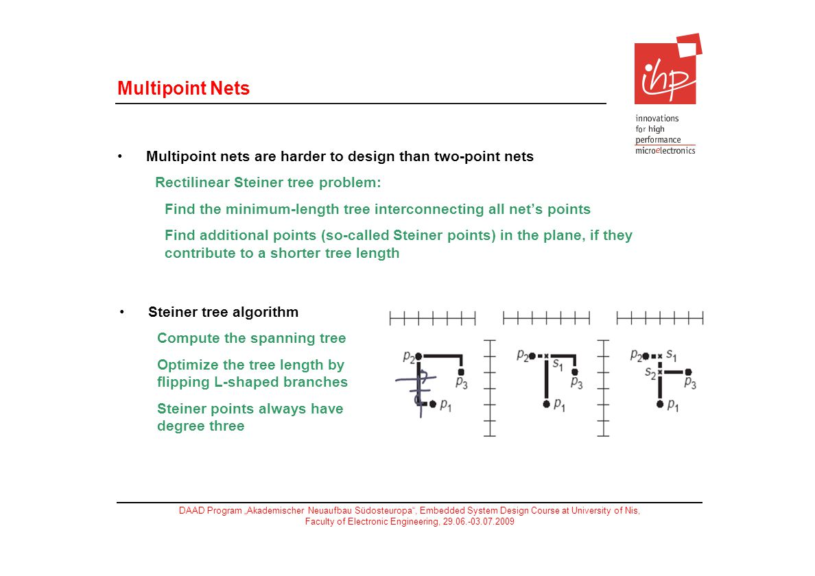 Multipoint Nets Multipoint nets are harder to design than two-point nets. Rectilinear Steiner tree problem: