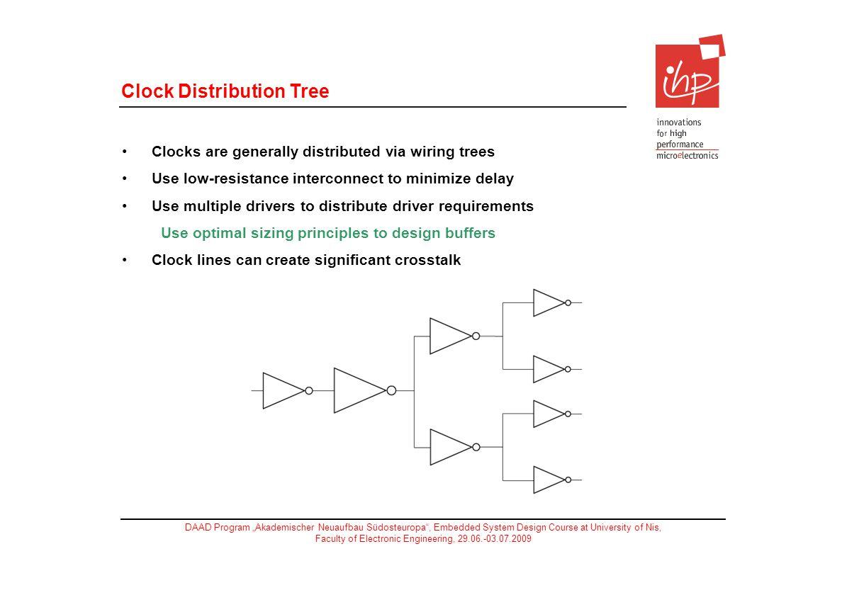 Clock Distribution Tree