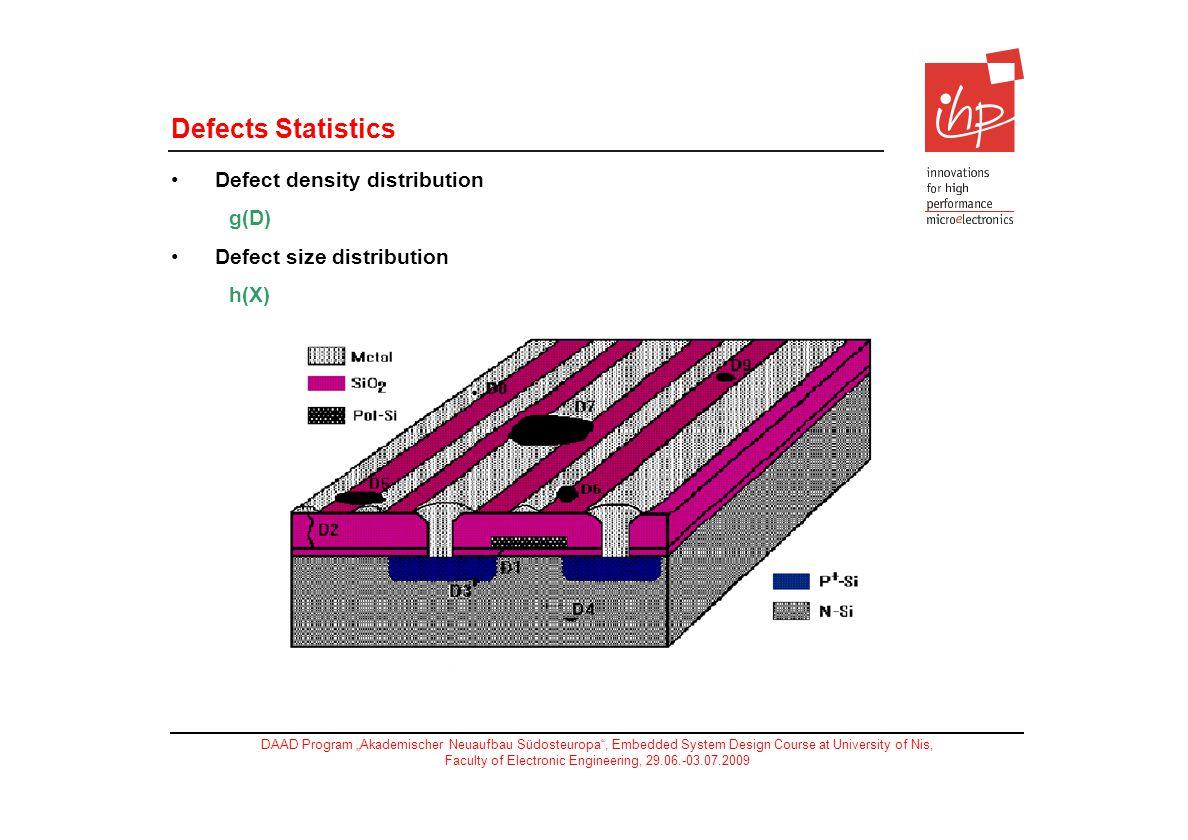 Defects Statistics Defect density distribution g(D)