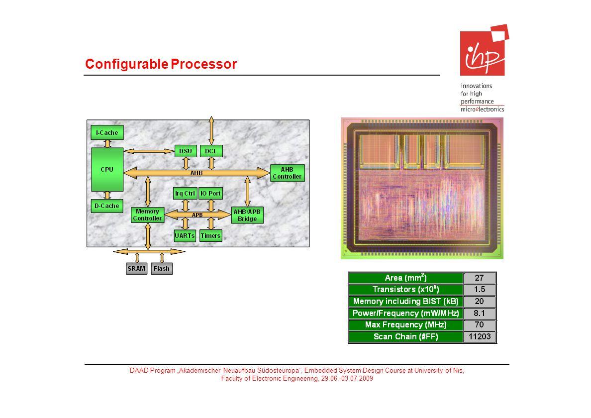 Configurable Processor