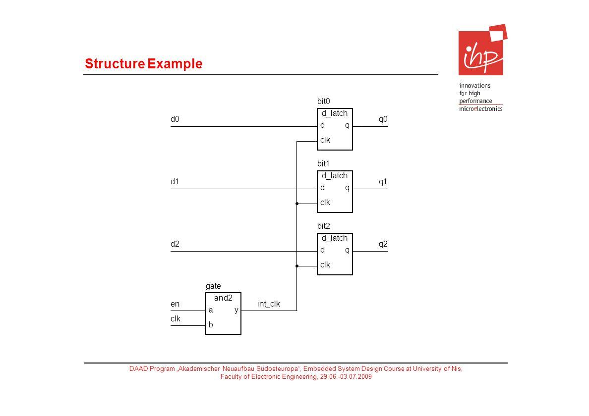 Structure Example d0 d1 d2 q0 q1 q2 bit0 d _latch clk q bit1 bit2 int