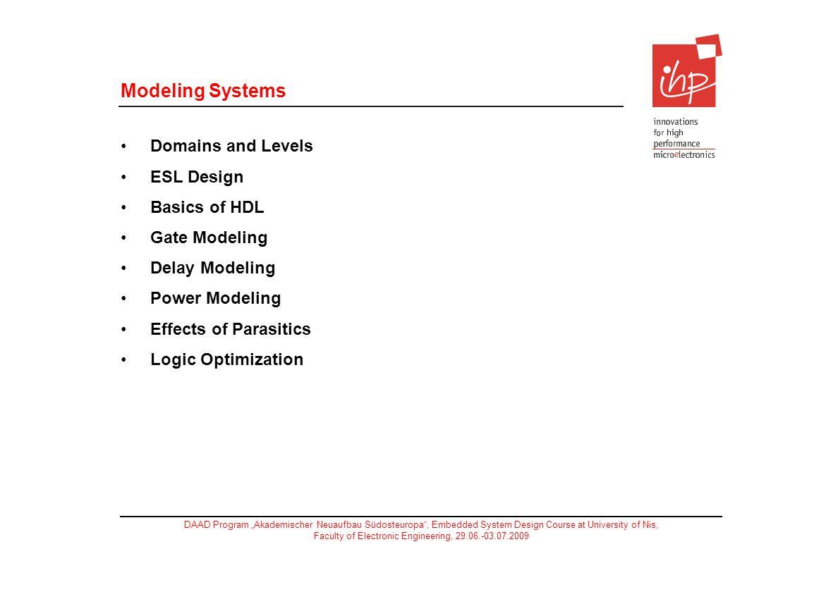Modeling Systems Domains and Levels ESL Design Basics of HDL