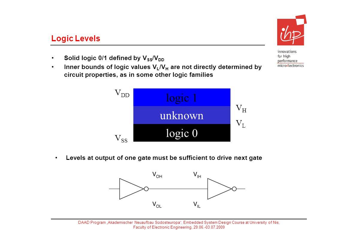 logic 1 unknown logic 0 VDD VH VL VSS Logic Levels