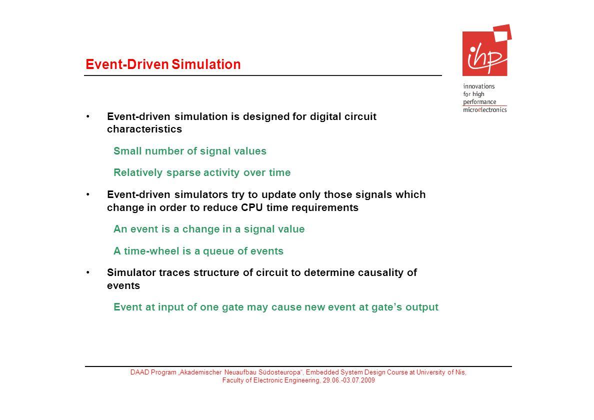 Event-Driven Simulation