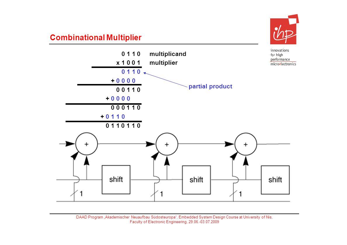 Combinational Multiplier