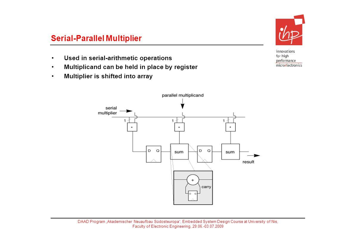Serial-Parallel Multiplier