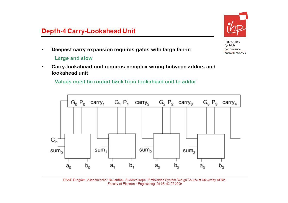 Depth-4 Carry-Lookahead Unit