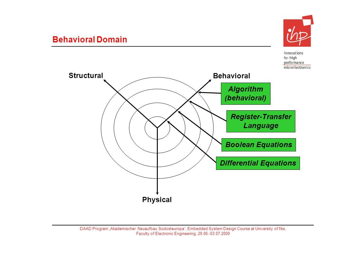 Behavioral Domain Structural Behavioral Algorithm (behavioral)