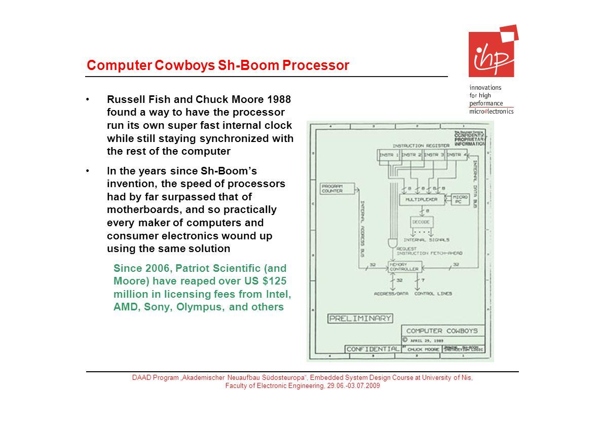 Computer Cowboys Sh-Boom Processor