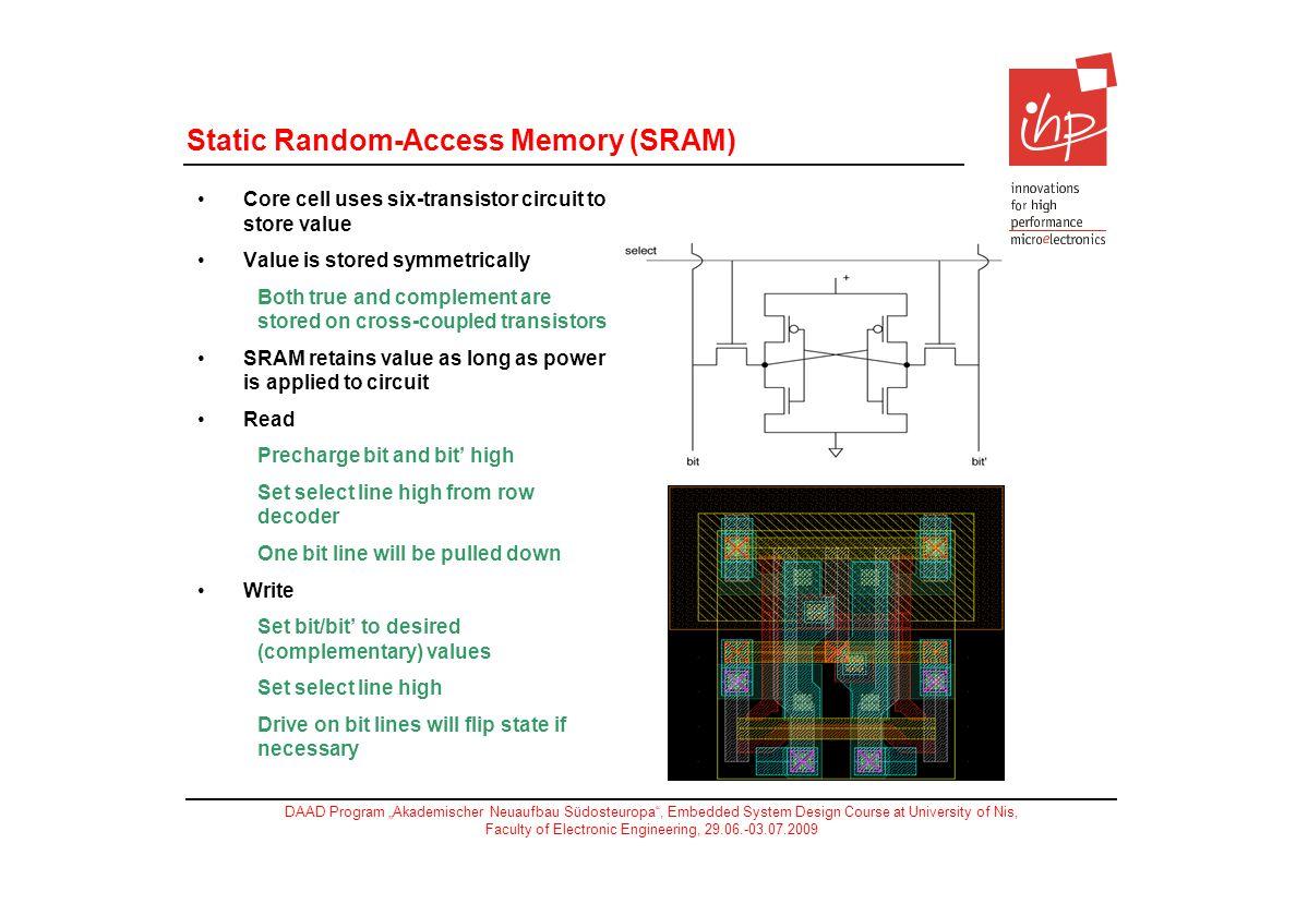 Static Random-Access Memory (SRAM)
