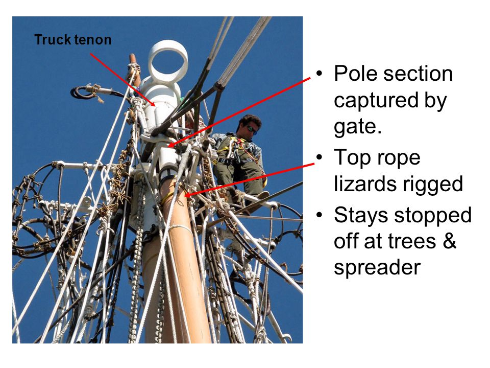 Pole section captured by gate.