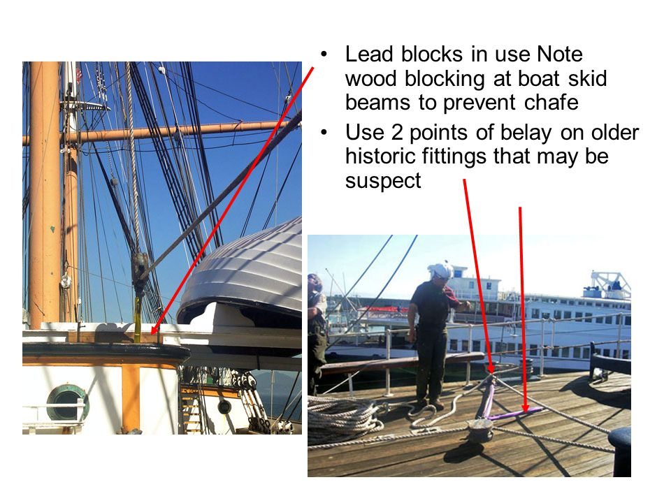 Lead blocks in use Note wood blocking at boat skid beams to prevent chafe