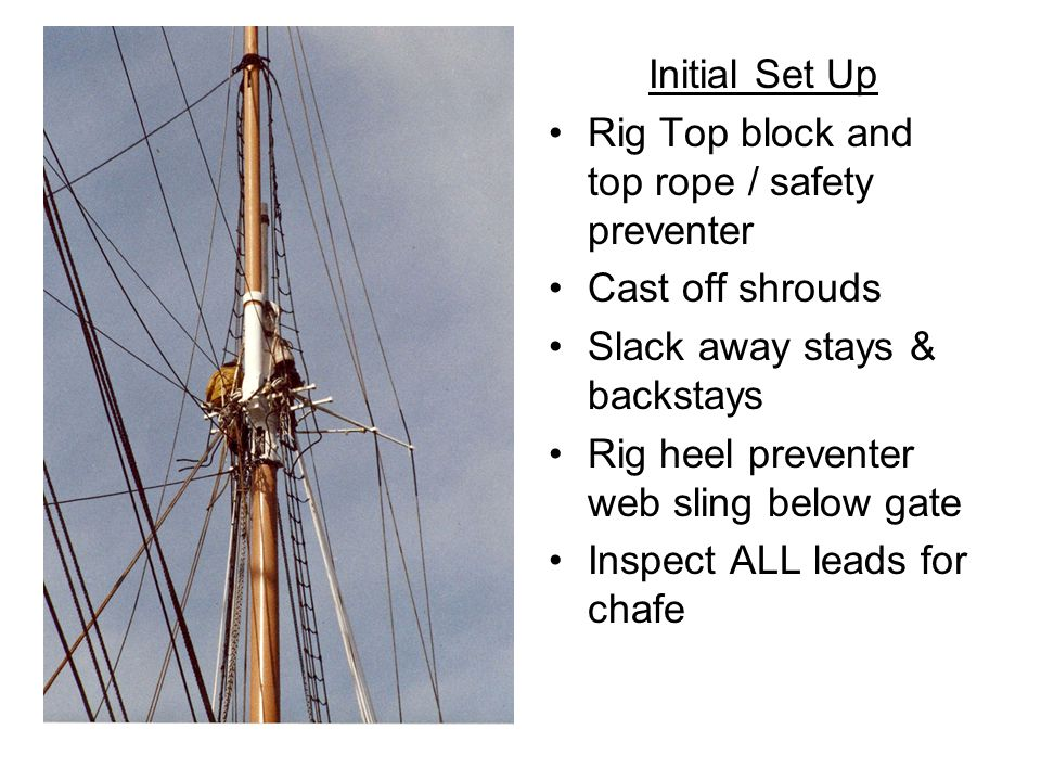 Initial Set Up Rig Top block and top rope / safety preventer. Cast off shrouds. Slack away stays & backstays.