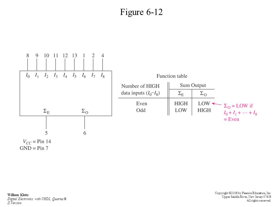 Figure 6-12 Copyright ©2006 by Pearson Education, Inc. Upper Saddle River, New Jersey 07458 All rights reserved.