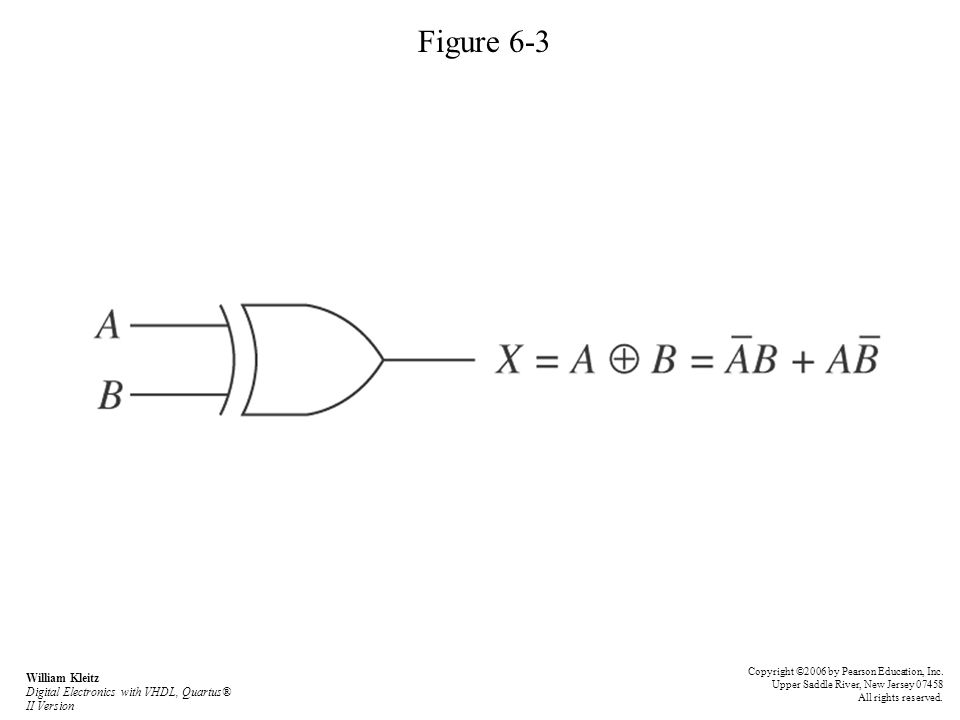 Figure 6-3 Copyright ©2006 by Pearson Education, Inc. Upper Saddle River, New Jersey 07458 All rights reserved.
