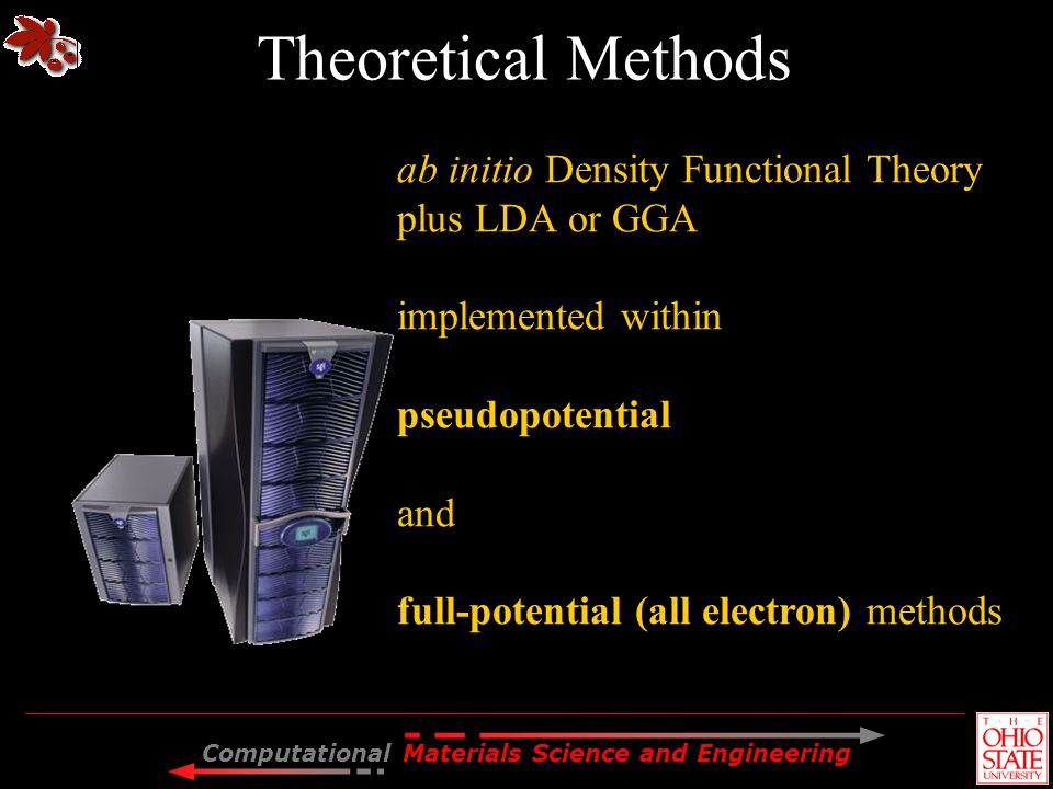 Theoretical Methods ab initio Density Functional Theory