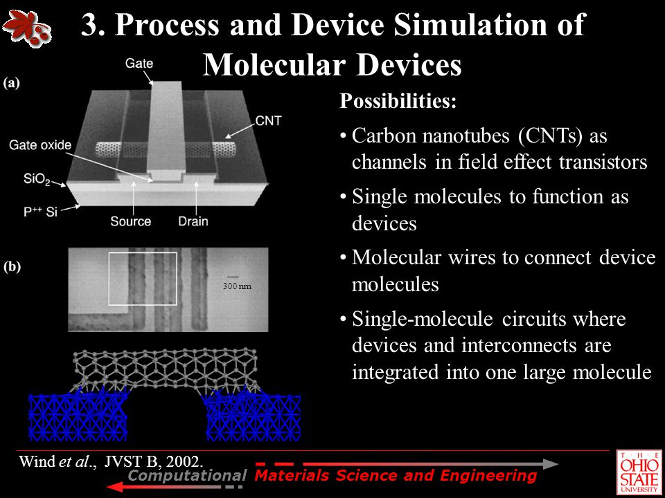 3. Process and Device Simulation of Molecular Devices