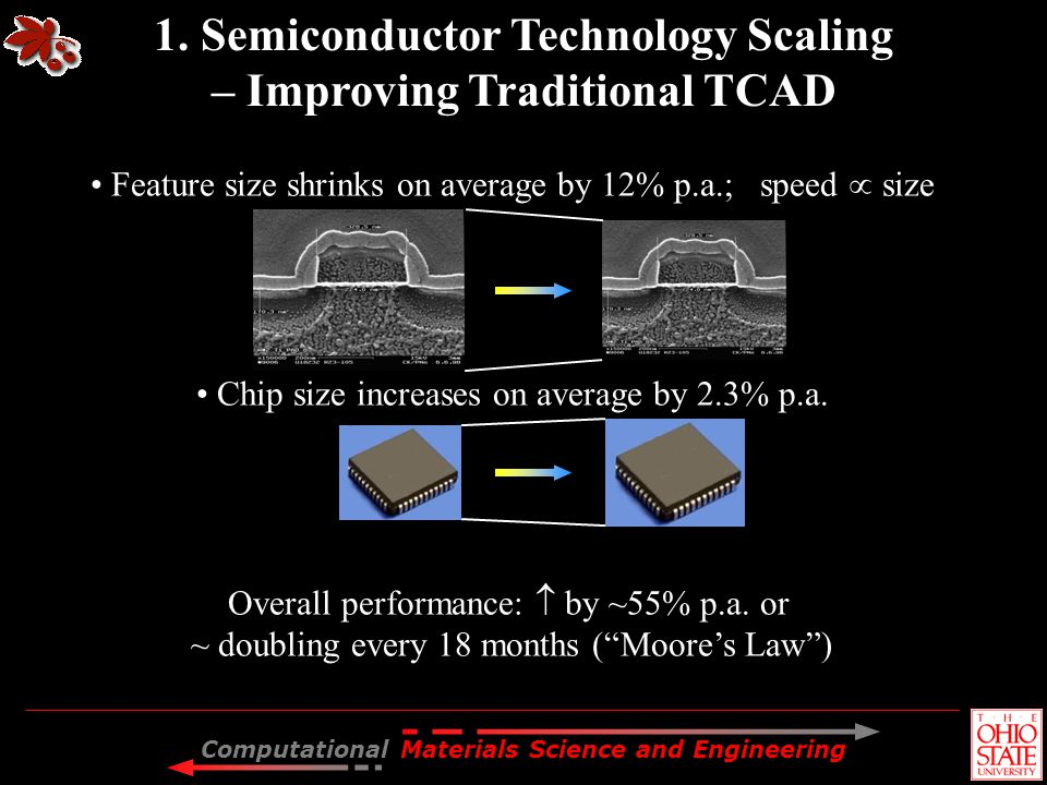 1. Semiconductor Technology Scaling – Improving Traditional TCAD