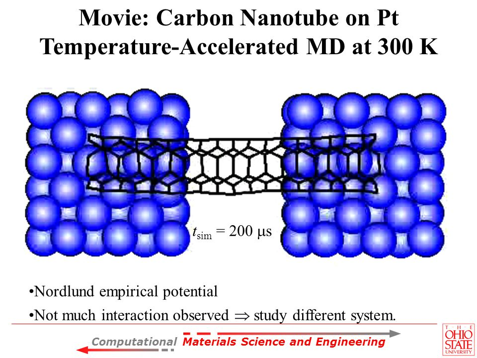 Movie: Carbon Nanotube on Pt Temperature-Accelerated MD at 300 K