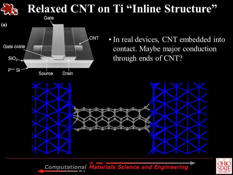 Relaxed CNT on Ti Inline Structure